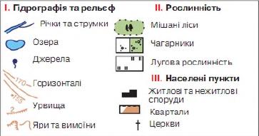Відповіді  сторінка 46-87 § 10 - 19  Географія 6 клас Гільберг Т Г ... 60e924a0291d3